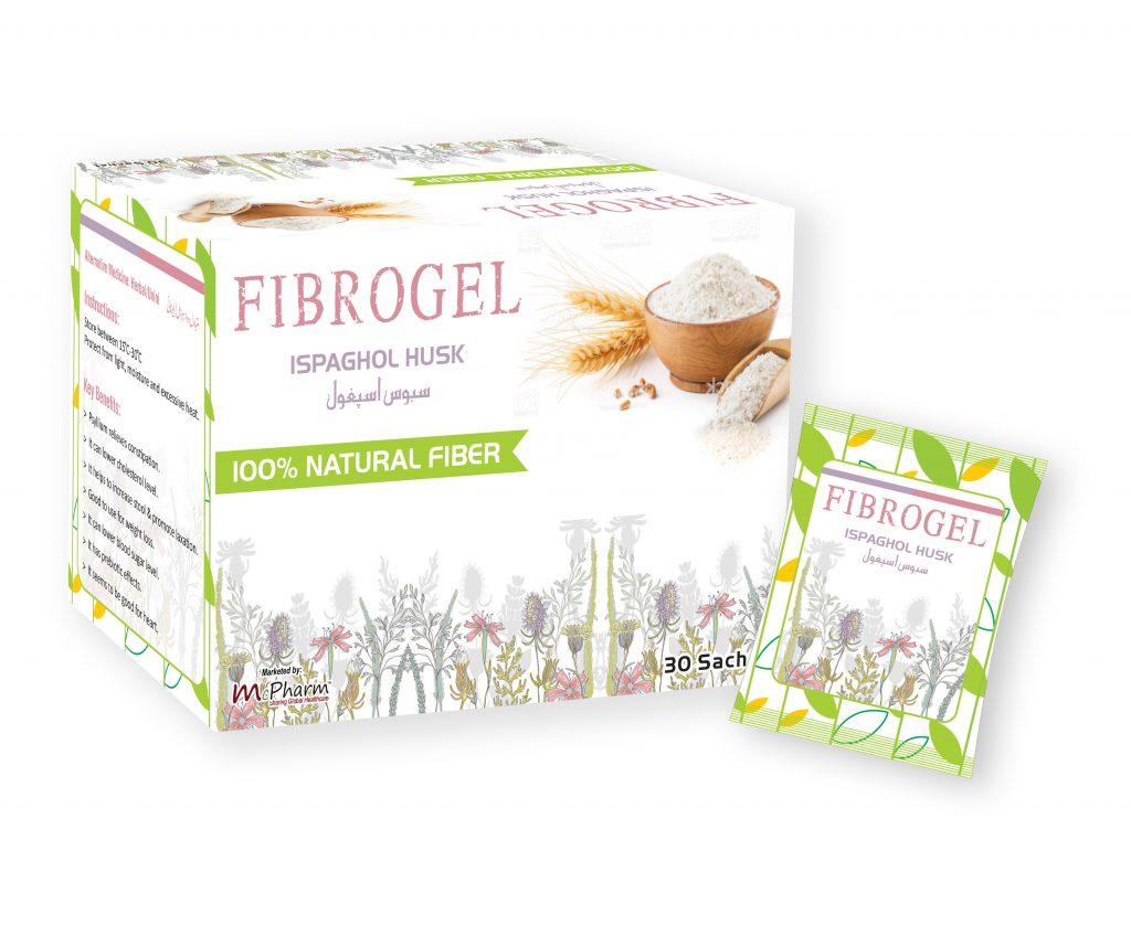 Fibrogel